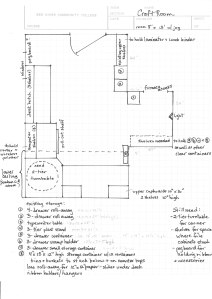 craft room plan